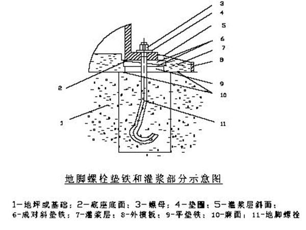 7字地脚螺栓使用方法.jpg